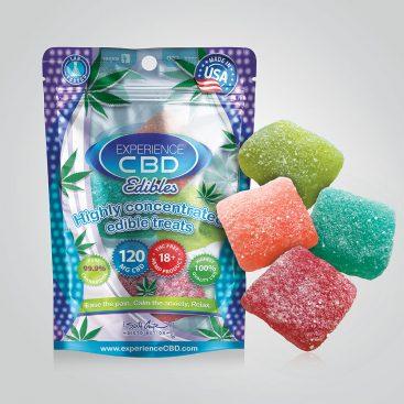 best cbd cream for acne